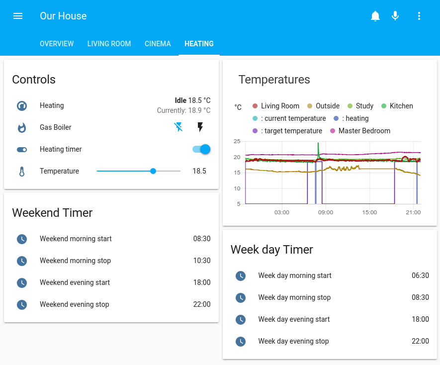 Home Assistant heating controls